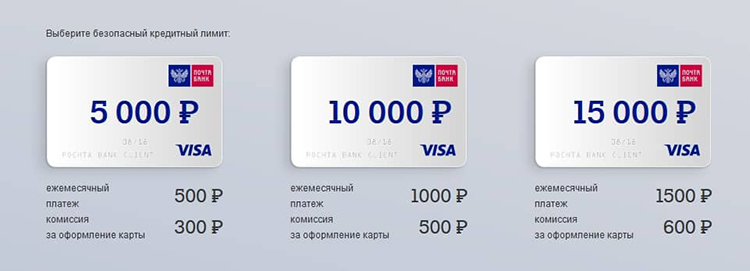 почта банк условия погашения кредита