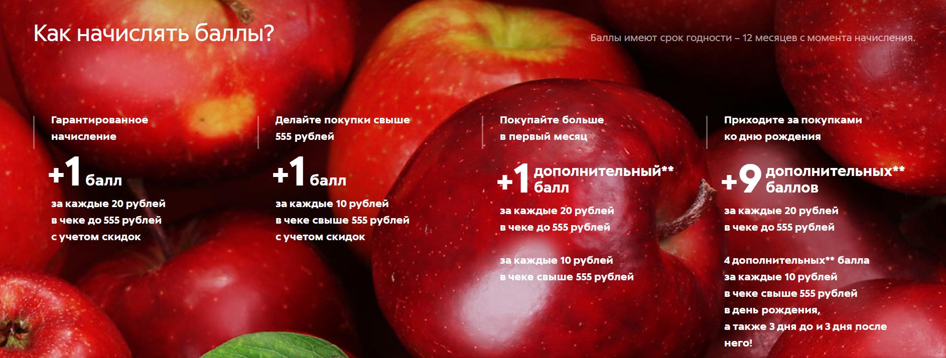 Таблица начисления бонусов «Пятерочка МИР» Почта Банка