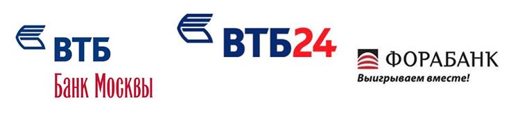 список партнеров Почта Банка