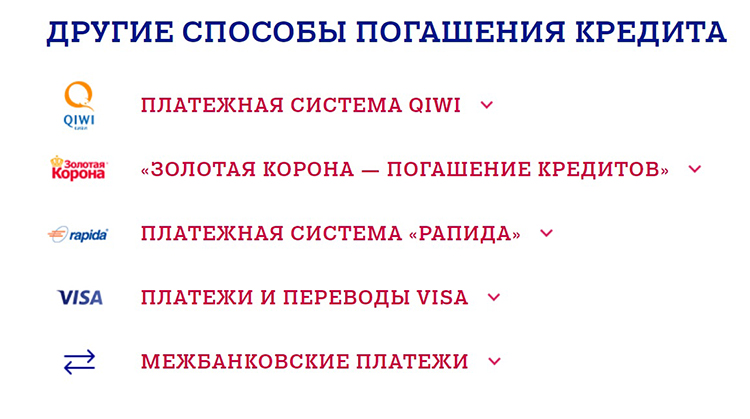 Потребительские кредиты в Почта Банке – оформить заявку на кредит онлайн 2019 год