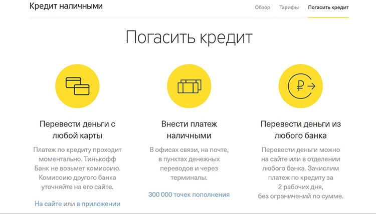 Погашение кредита Тинькофф на Почте